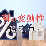 住宅ローンは変動金利と固定金利のどっちを選ぶ?金利変動推移・要因動向も解説